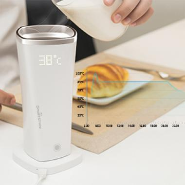 S2i-Touch plus Smart Mug: SmartShow